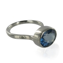 Candy Topaz Stacking Ring